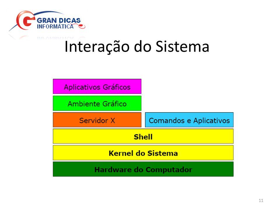 Interação do Sistema
