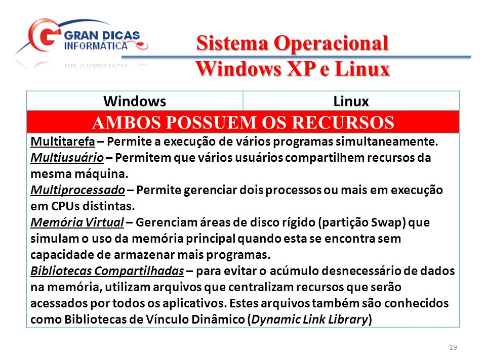 Sistema Operacional Windows XP e Linux