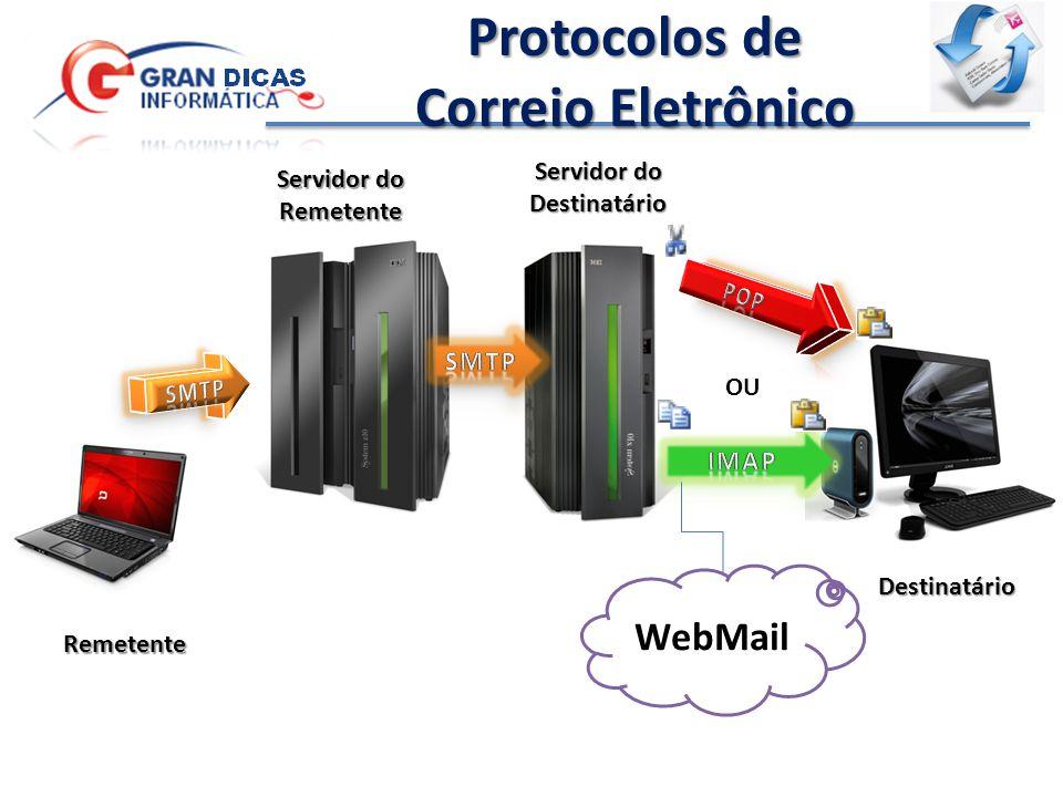 Protocolos de Correio Eletrônico