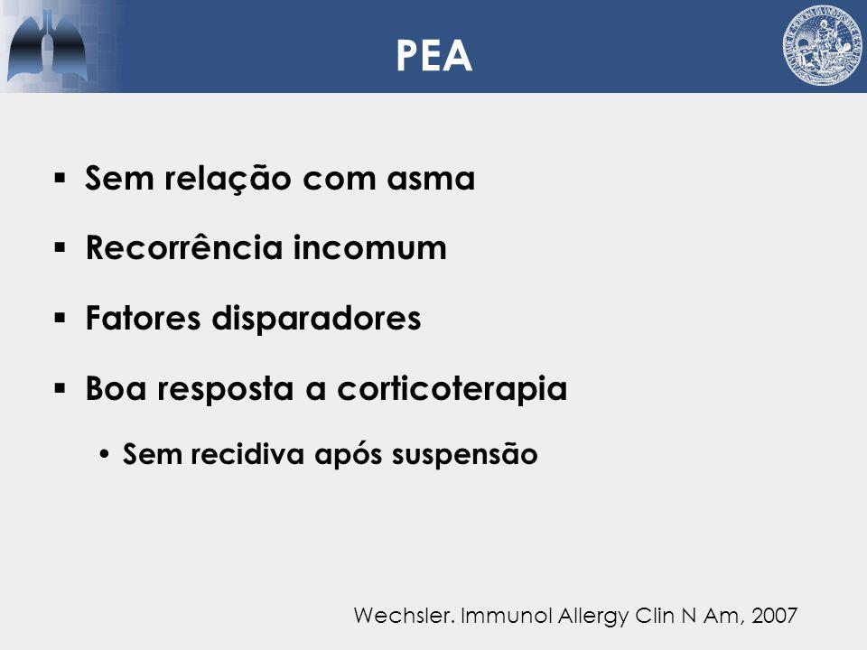 PEA Sem relação com asma Recorrência incomum Fatores disparadores