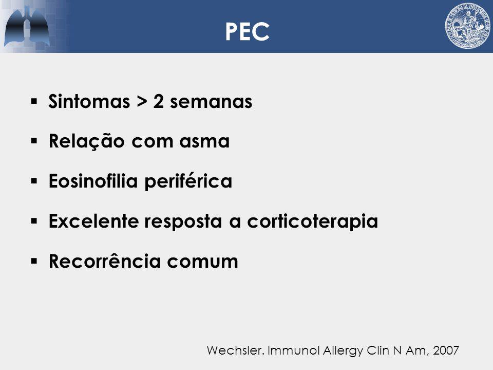 PEC Sintomas > 2 semanas Relação com asma Eosinofilia periférica