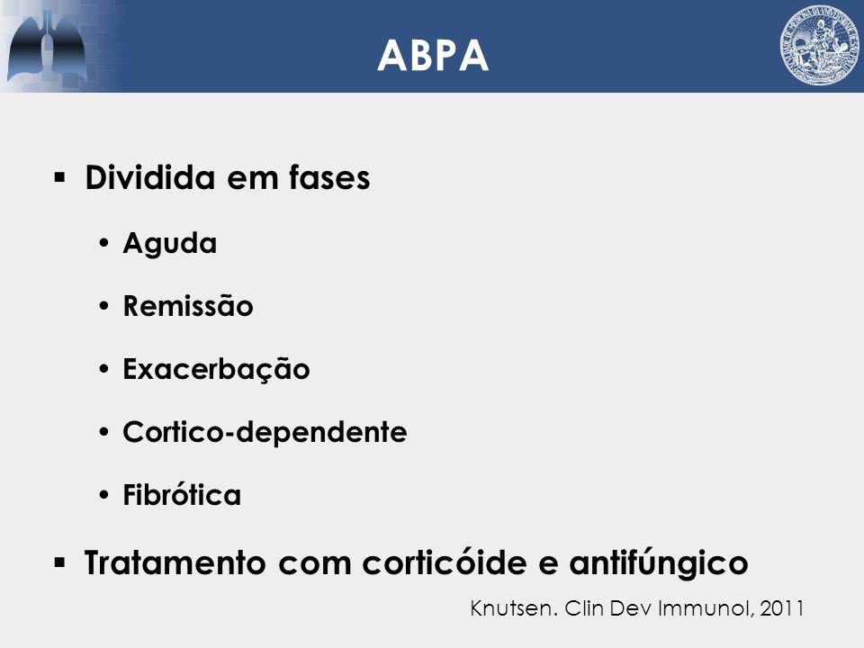 ABPA Dividida em fases Tratamento com corticóide e antifúngico Aguda