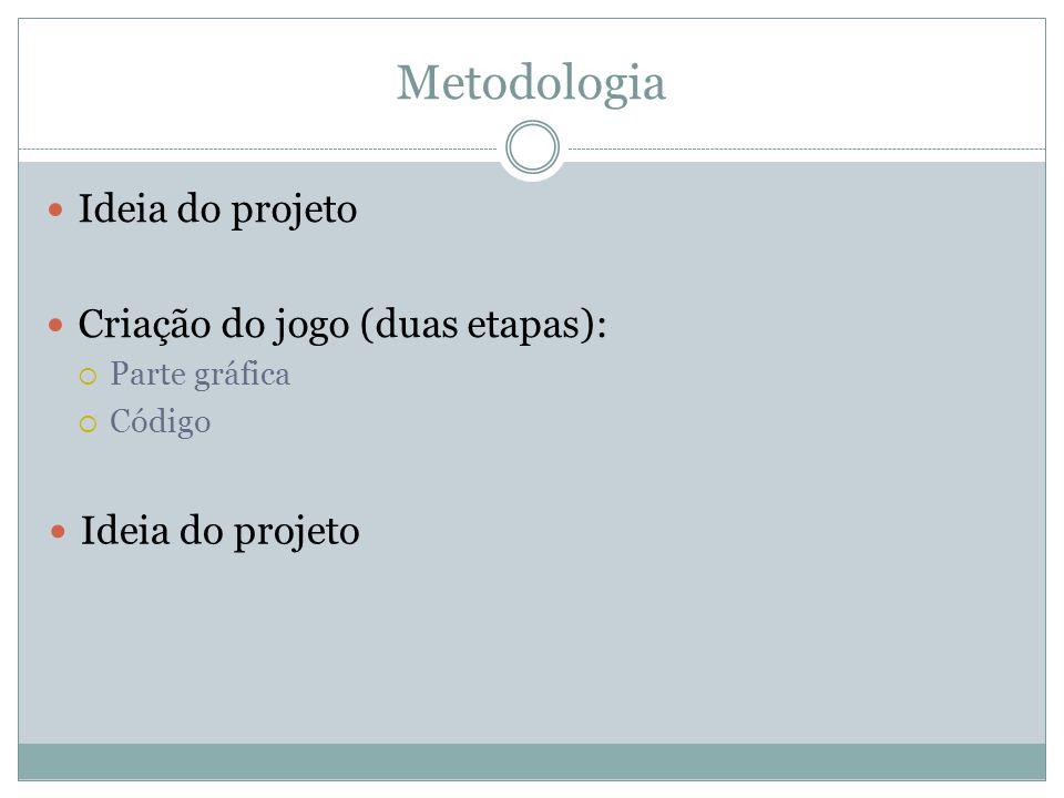 Metodologia Ideia do projeto Criação do jogo (duas etapas):