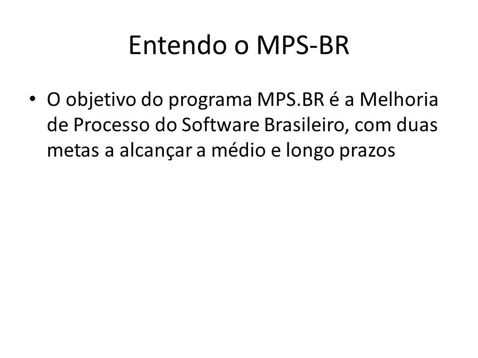 Entendo o MPS-BR O objetivo do programa MPS.BR é a Melhoria de Processo do Software Brasileiro, com duas metas a alcançar a médio e longo prazos.