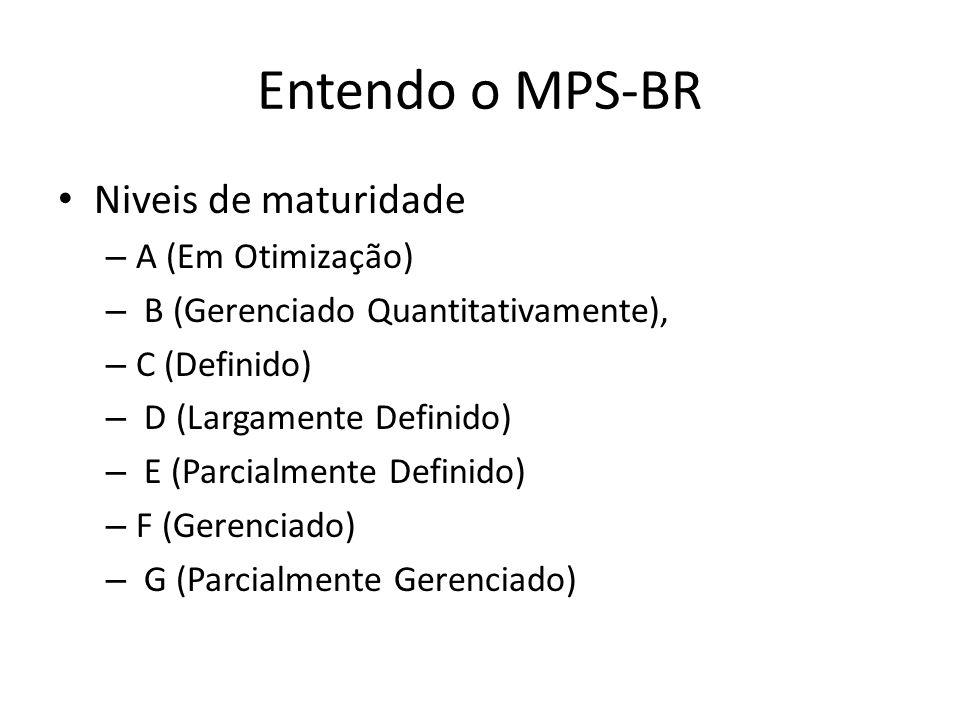 Entendo o MPS-BR Niveis de maturidade A (Em Otimização)