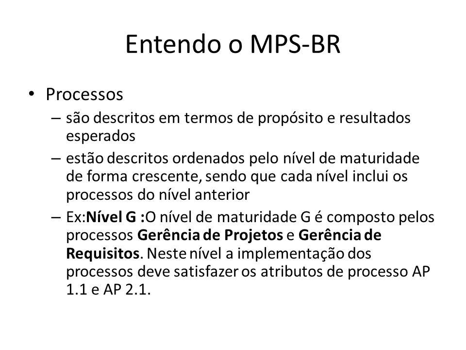 Entendo o MPS-BR Processos