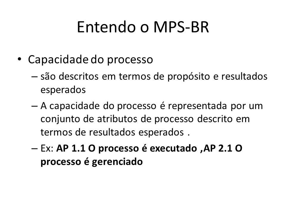 Entendo o MPS-BR Capacidade do processo