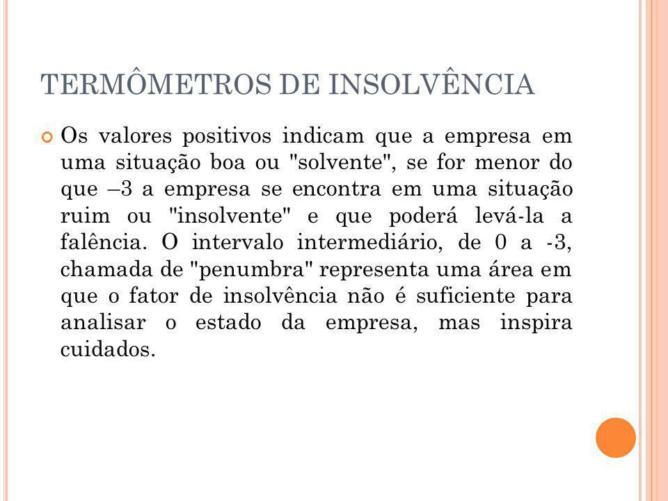 TERMÔMETROS DE INSOLVÊNCIA