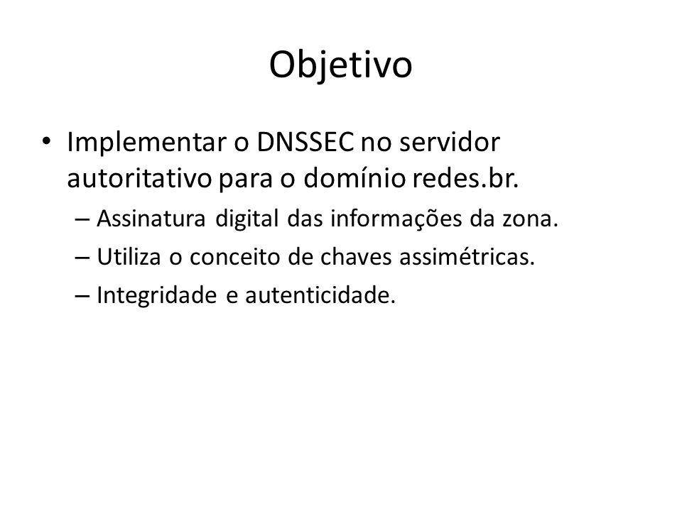 Objetivo Implementar o DNSSEC no servidor autoritativo para o domínio redes.br. Assinatura digital das informações da zona.