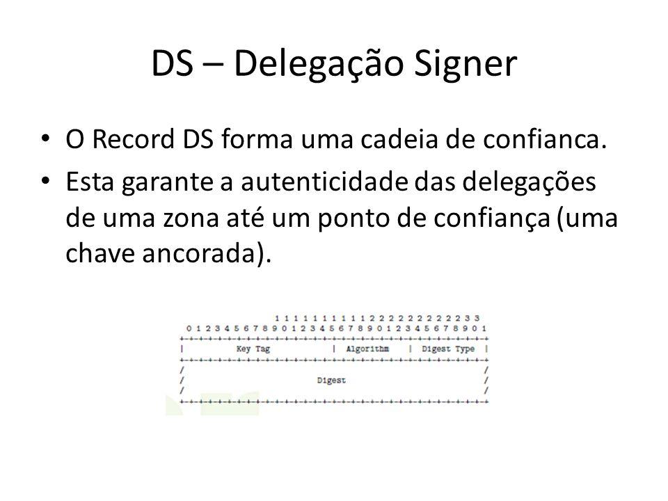 DS – Delegação Signer O Record DS forma uma cadeia de confianca.
