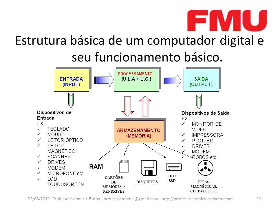 Estrutura básica de um computador digital e seu funcionamento básico.