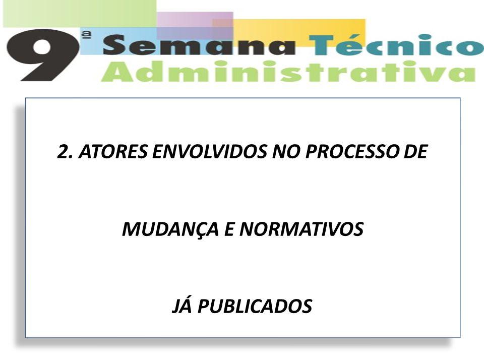 2. ATORES ENVOLVIDOS NO PROCESSO DE MUDANÇA E NORMATIVOS