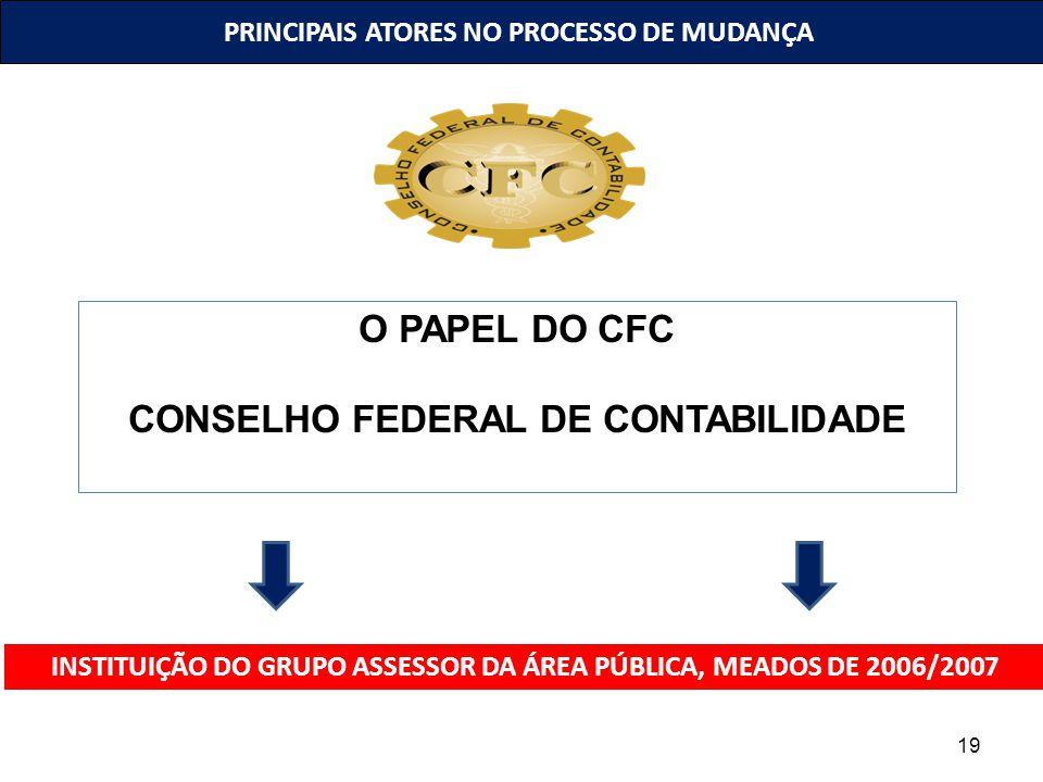 O PAPEL DO CFC CONSELHO FEDERAL DE CONTABILIDADE
