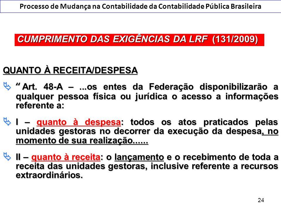 CUMPRIMENTO DAS EXIGÊNCIAS DA LRF (131/2009)