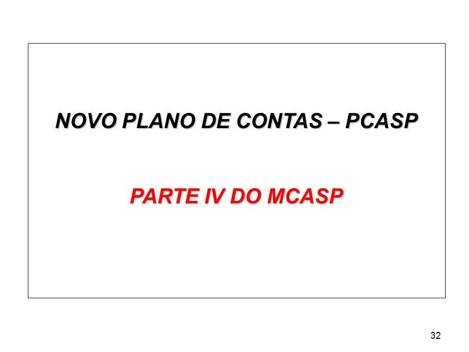 NOVO PLANO DE CONTAS – PCASP