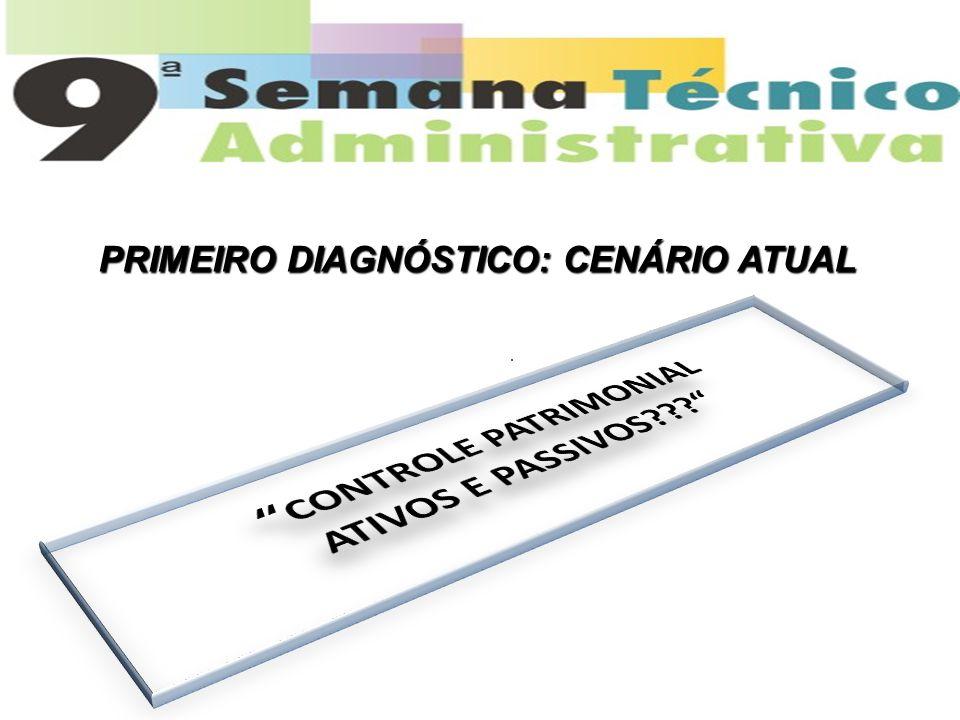 PRIMEIRO DIAGNÓSTICO: CENÁRIO ATUAL CONTROLE PATRIMONIAL