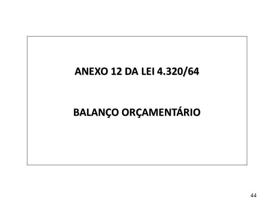 ANEXO 12 DA LEI 4.320/64 BALANÇO ORÇAMENTÁRIO