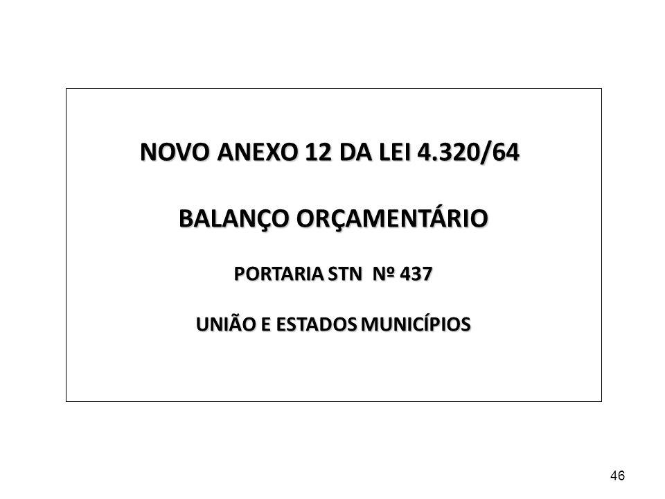 UNIÃO E ESTADOS MUNICÍPIOS