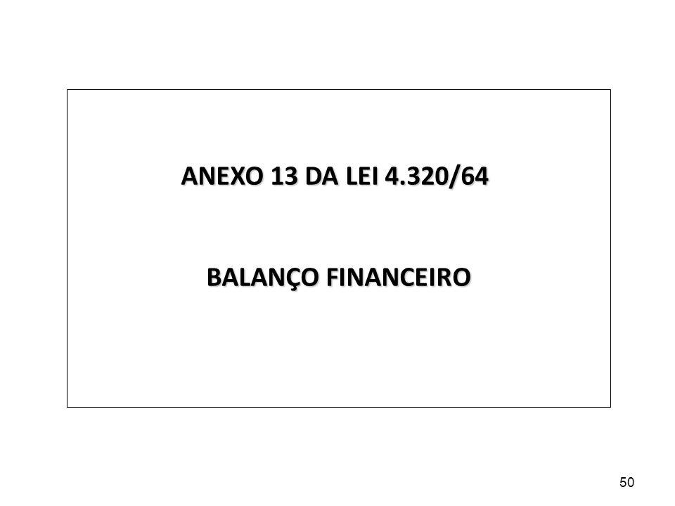 ANEXO 13 DA LEI 4.320/64 BALANÇO FINANCEIRO