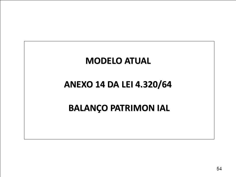 MODELO ATUAL ANEXO 14 DA LEI 4.320/64 BALANÇO PATRIMON IAL