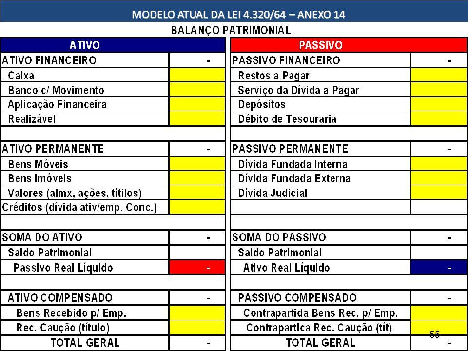 MODELO ATUAL DA LEI 4.320/64 – ANEXO 14