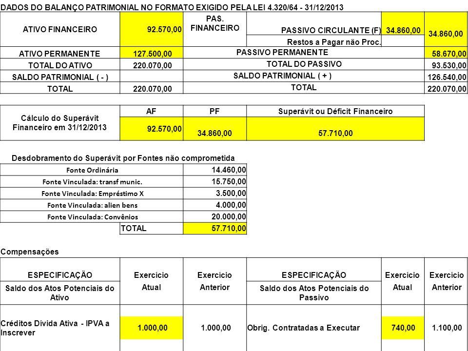 PASSIVO CIRCULANTE (F) 34.860,00