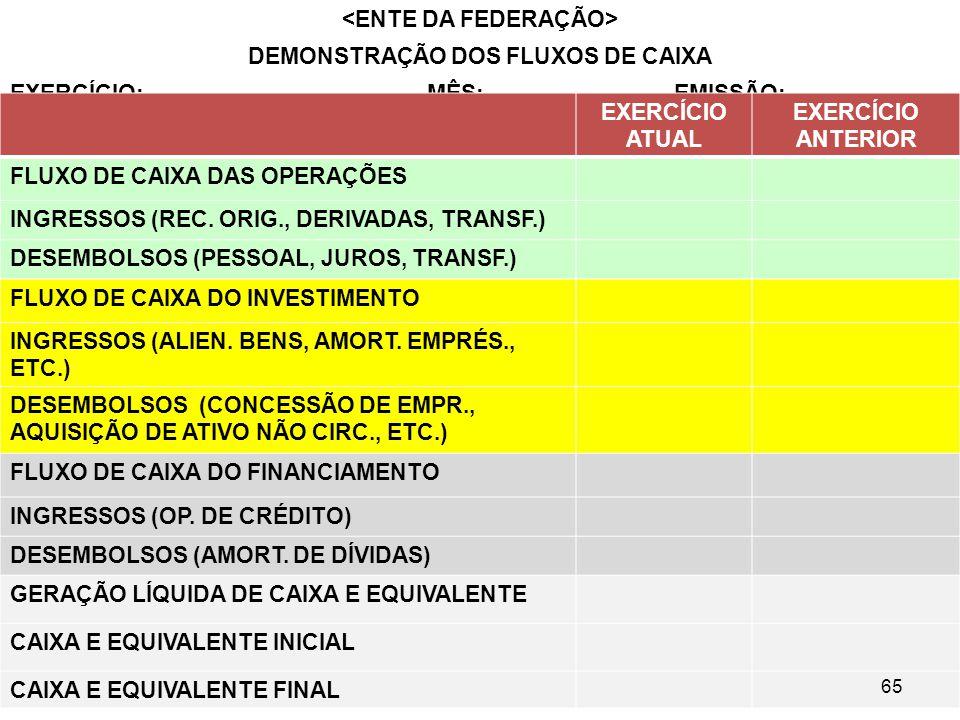 <ENTE DA FEDERAÇÃO> DEMONSTRAÇÃO DOS FLUXOS DE CAIXA
