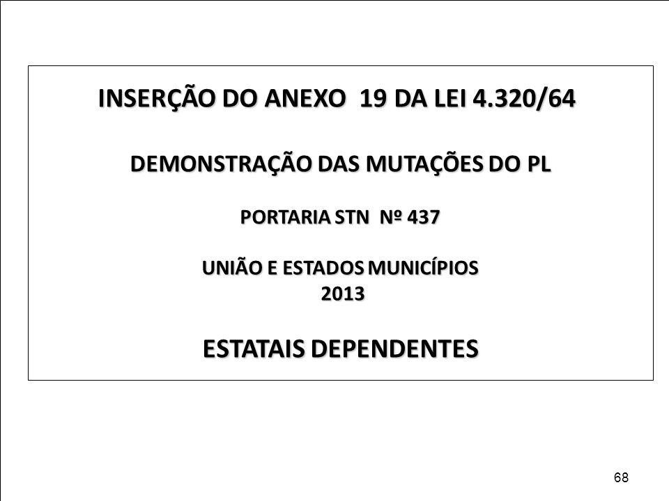 INSERÇÃO DO ANEXO 19 DA LEI 4.320/64 ESTATAIS DEPENDENTES