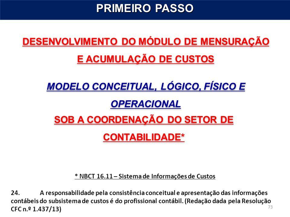 PRIMEIRO PASSO DESENVOLVIMENTO DO MÓDULO DE MENSURAÇÃO E ACUMULAÇÃO DE CUSTOS. MODELO CONCEITUAL, LÓGICO, FÍSICO E OPERACIONAL.