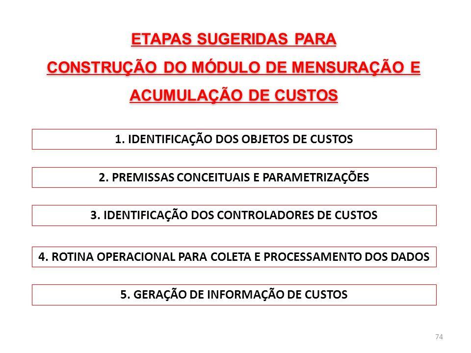 CONSTRUÇÃO DO MÓDULO DE MENSURAÇÃO E ACUMULAÇÃO DE CUSTOS