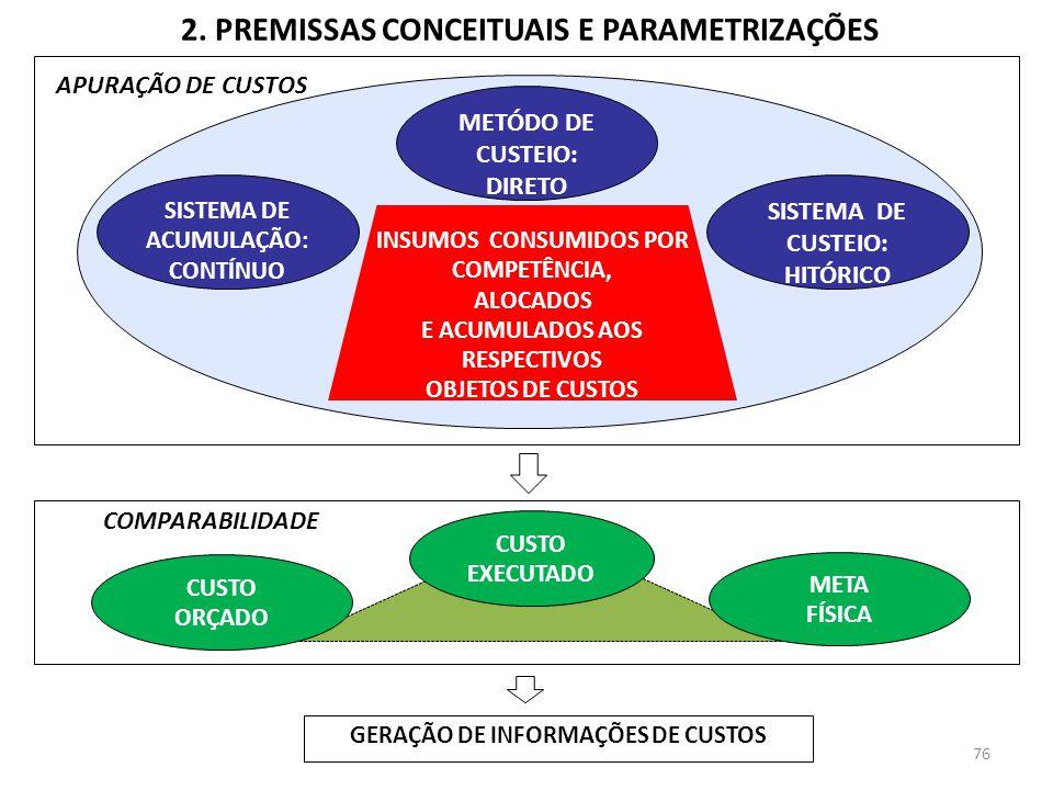 2. PREMISSAS CONCEITUAIS E PARAMETRIZAÇÕES