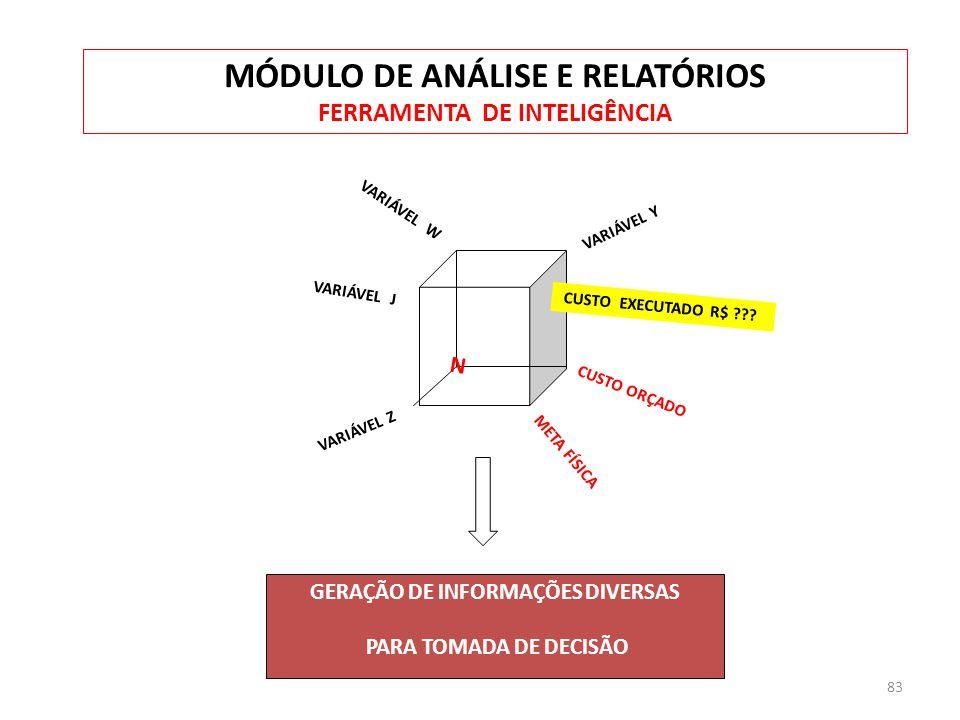 MÓDULO DE ANÁLISE E RELATÓRIOS