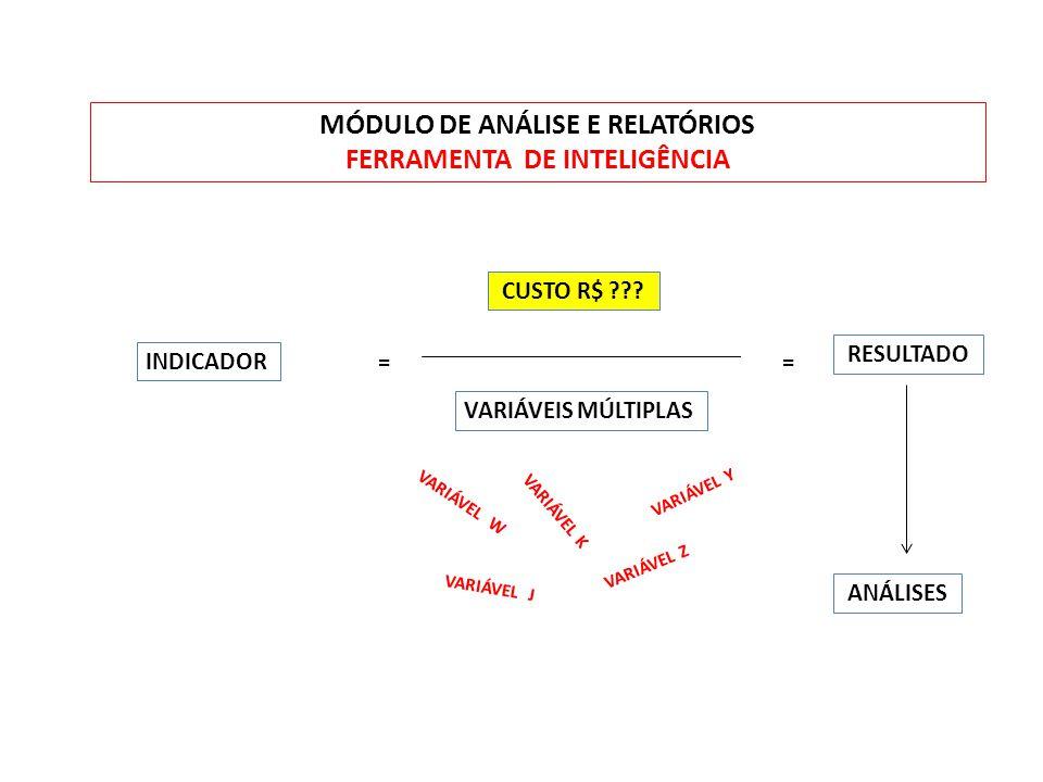 MÓDULO DE ANÁLISE E RELATÓRIOS FERRAMENTA DE INTELIGÊNCIA