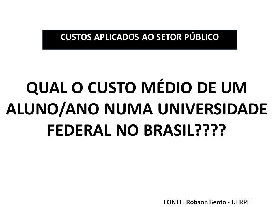 CUSTOS APLICADOS AO SETOR PÚBLICO ALUNO/ANO NUMA UNIVERSIDADE