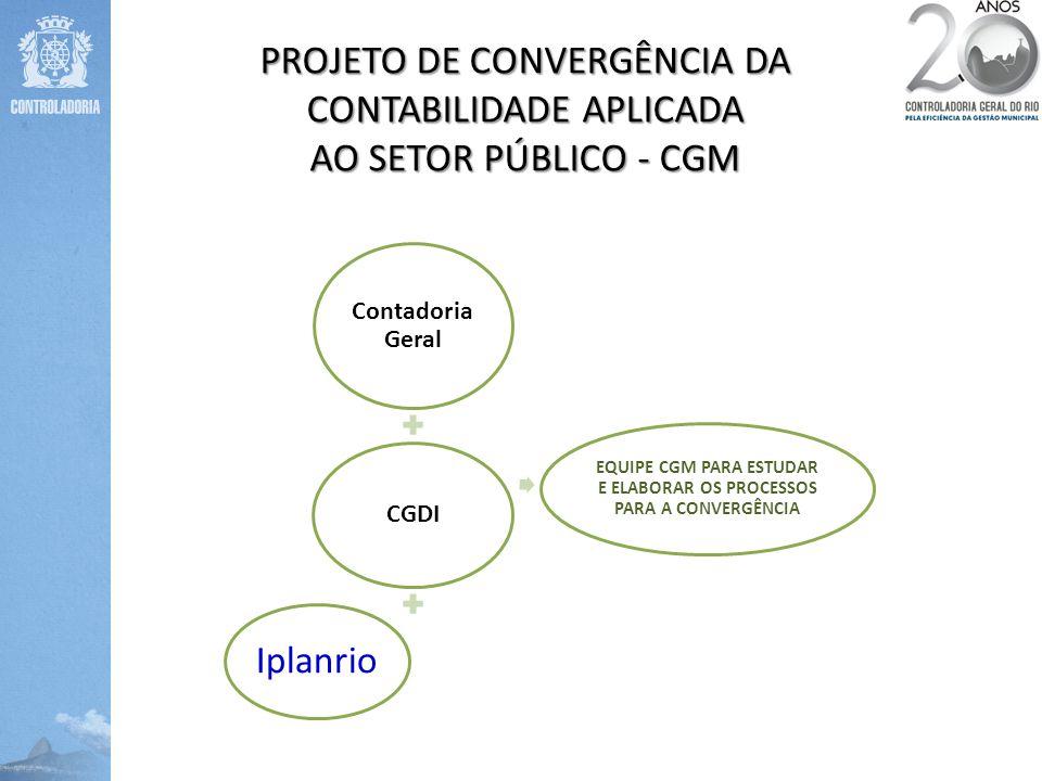 EQUIPE CGM PARA ESTUDAR E ELABORAR OS PROCESSOS PARA A CONVERGÊNCIA
