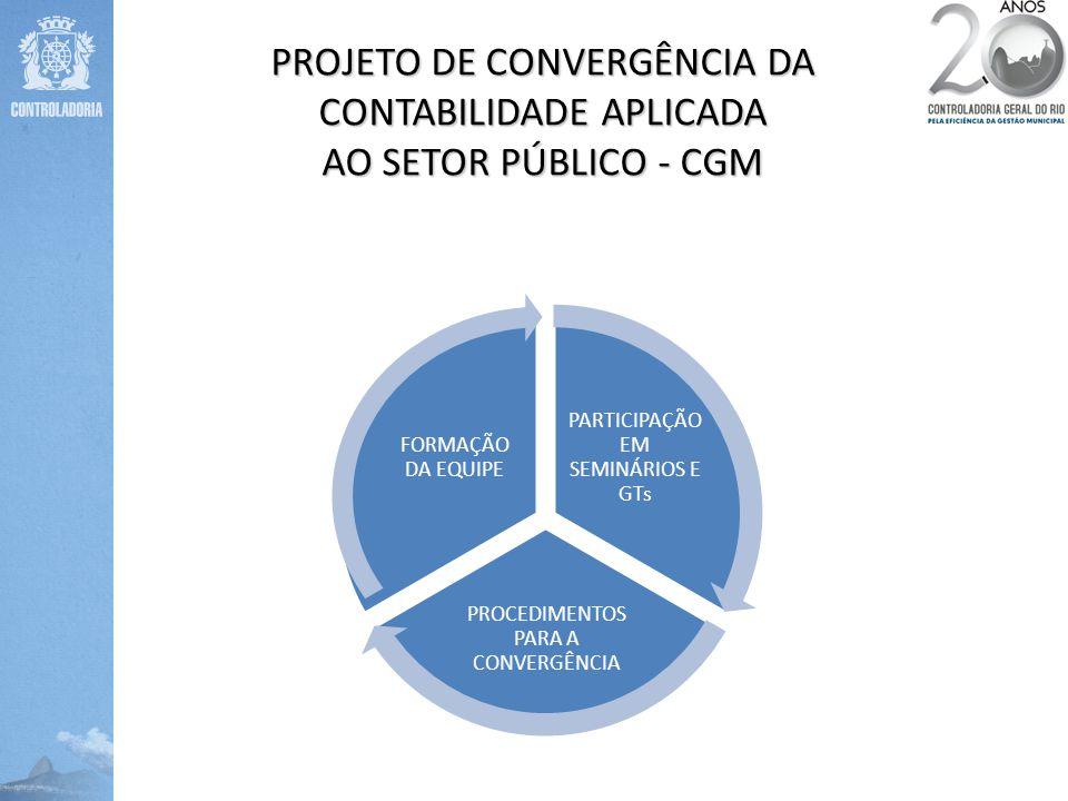 PROJETO DE CONVERGÊNCIA DA CONTABILIDADE APLICADA