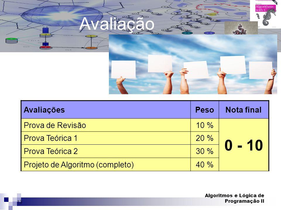 Avaliação 0 - 10 Avaliações Peso Nota final Prova de Revisão 10 %