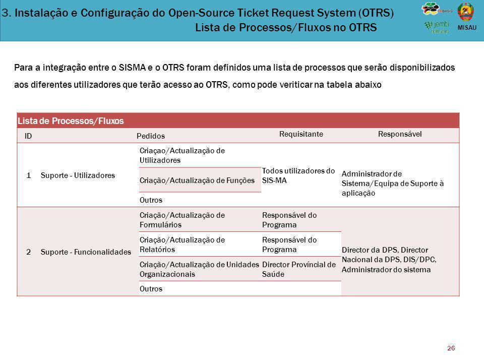 3. Instalação e Configuração do Open-Source Ticket Request System (OTRS) Lista de Processos/Fluxos no OTRS