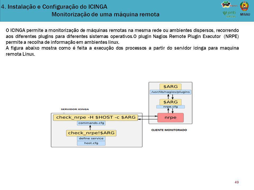 4. Instalação e Configuração do ICINGA