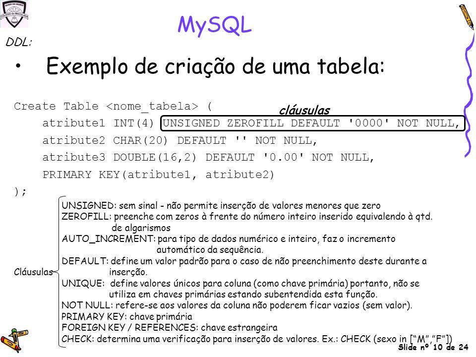 Exemplo de criação de uma tabela: