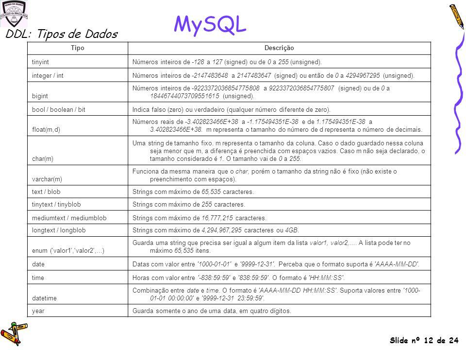 MySQL DDL: Tipos de Dados Tipo Descrição tinyint