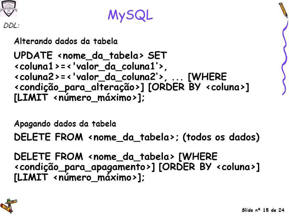 MySQL Alterando dados da tabela