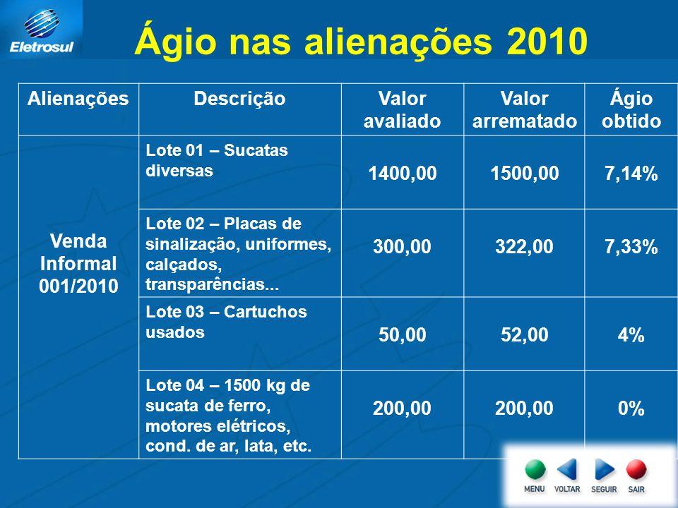 Ágio nas alienações 2010 Alienações Descrição Valor avaliado
