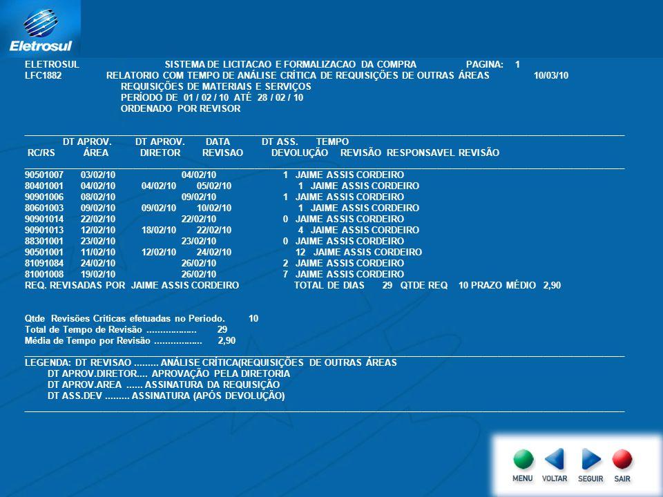 ELETROSUL SISTEMA DE LICITACAO E FORMALIZACAO DA COMPRA PAGINA: 1