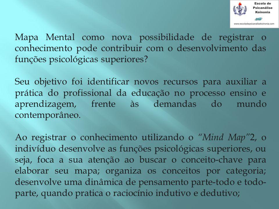 Mapa Mental como nova possibilidade de registrar o conhecimento pode contribuir com o desenvolvimento das funções psicológicas superiores