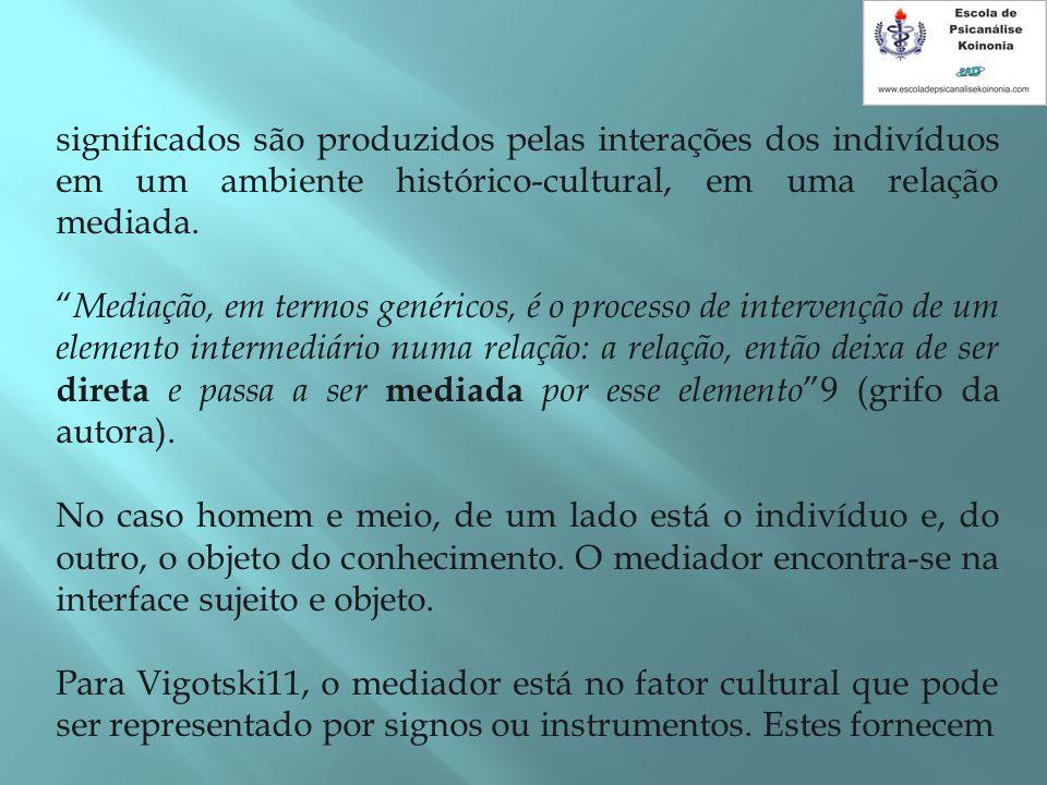 significados são produzidos pelas interações dos indivíduos em um ambiente histórico-cultural, em uma relação mediada.