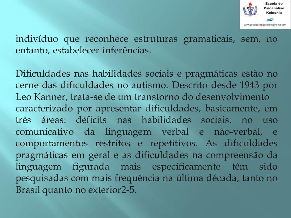 indivíduo que reconhece estruturas gramaticais, sem, no entanto, estabelecer inferências.