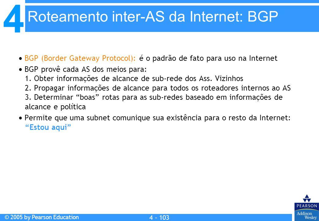 Roteamento inter-AS da Internet: BGP