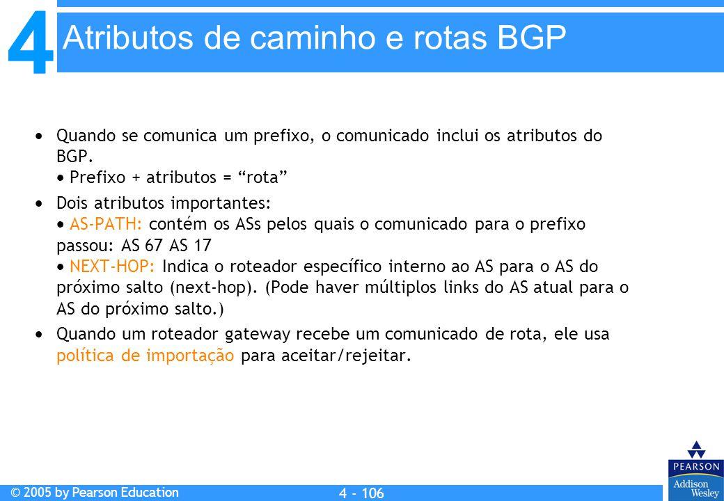 Atributos de caminho e rotas BGP