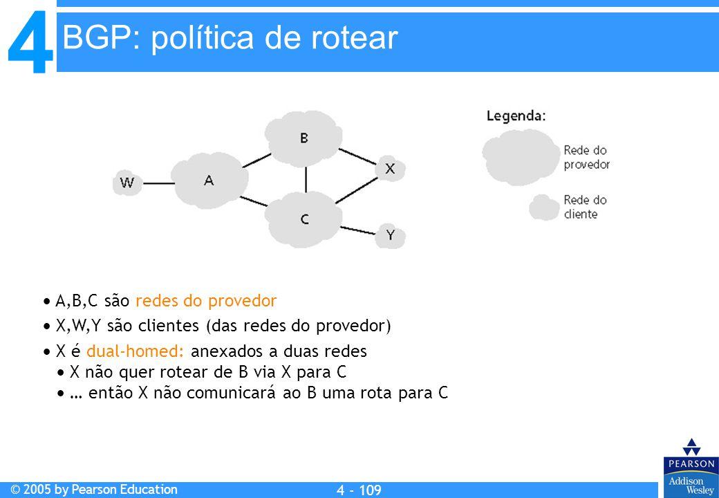BGP: política de rotear